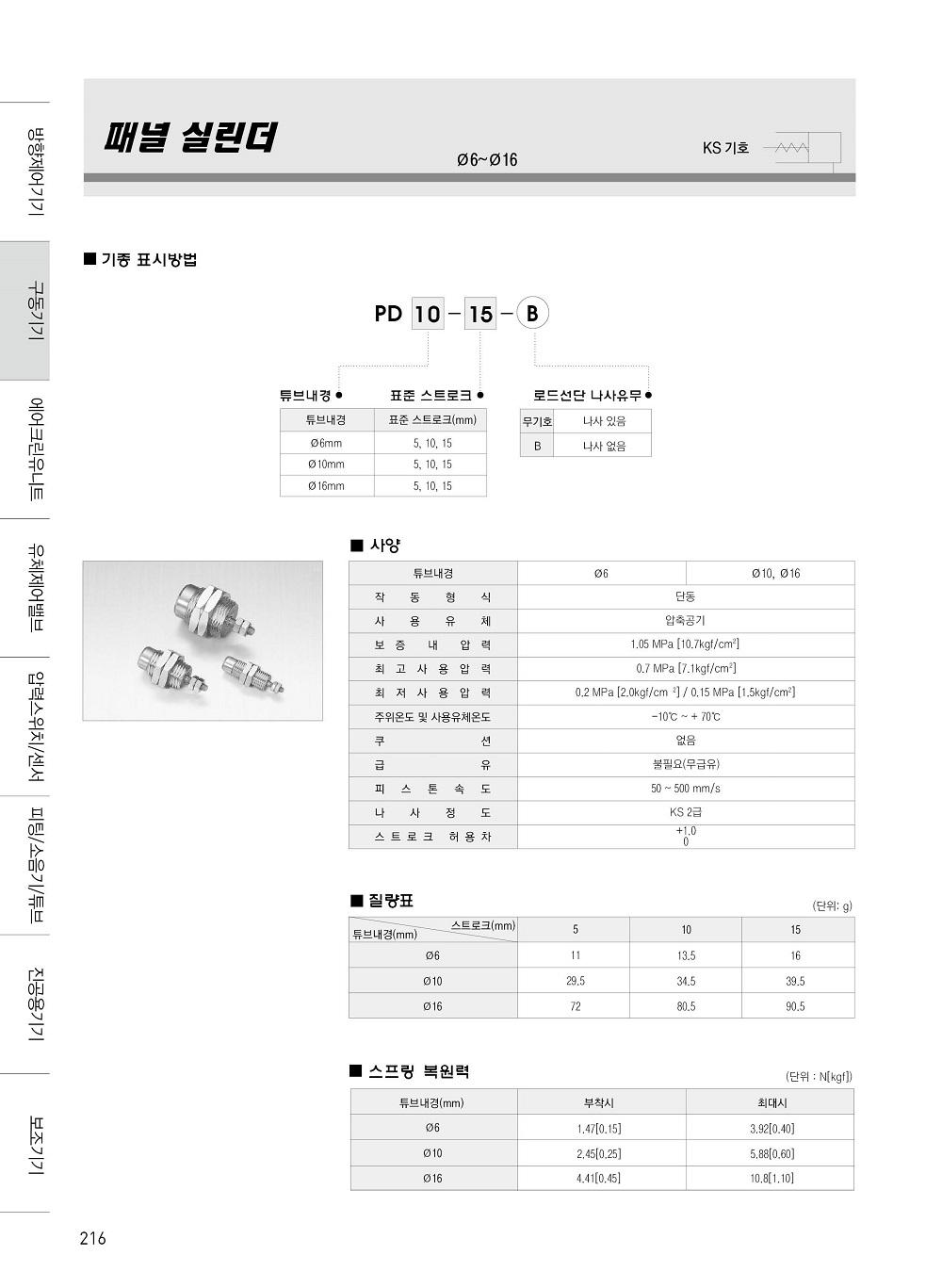 2+신영제어기 종합카다로그 200416216.jpg