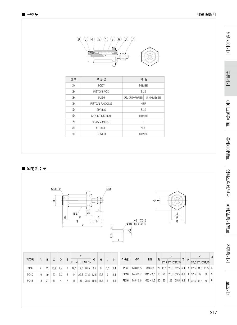 2+신영제어기 종합카다로그 200416217.jpg