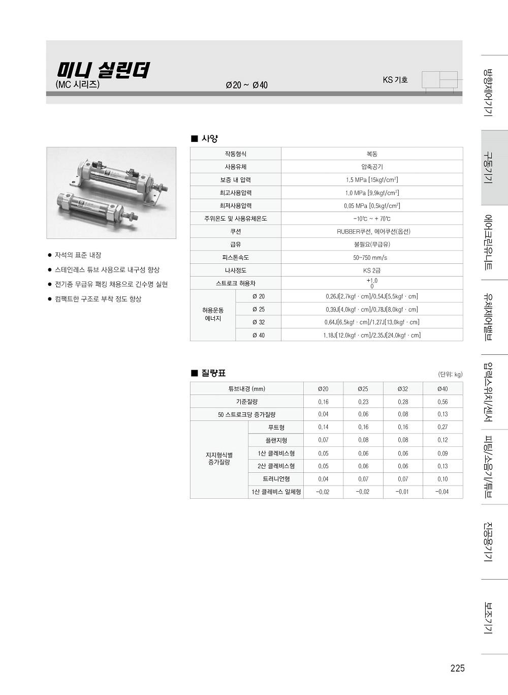 2+신영제어기 종합카다로그 200416225.jpg