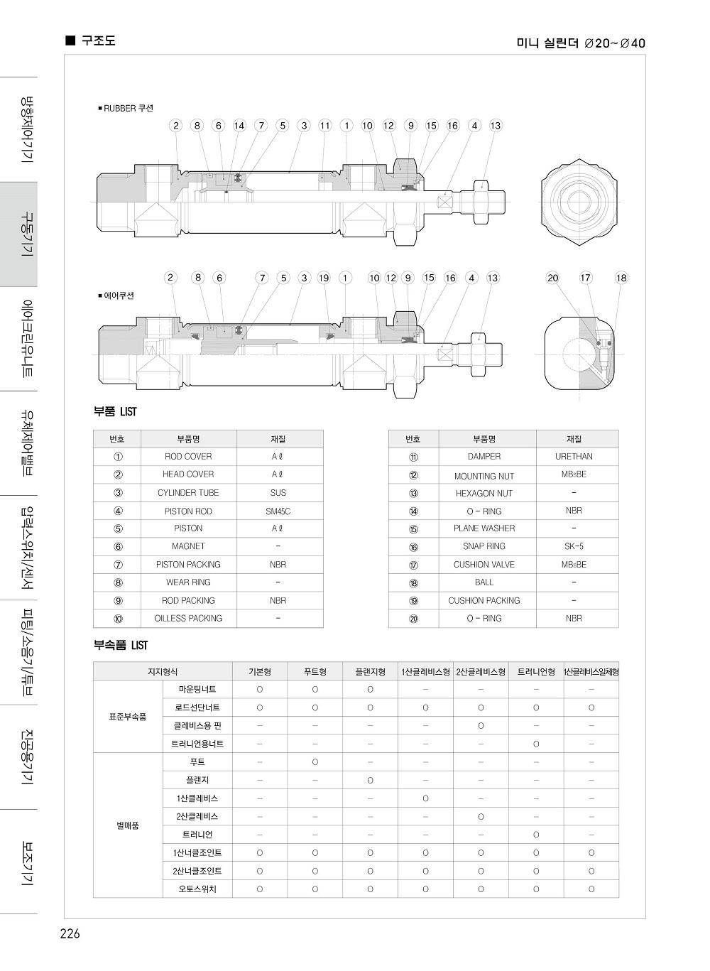 2+신영제어기 종합카다로그 200416226.jpg