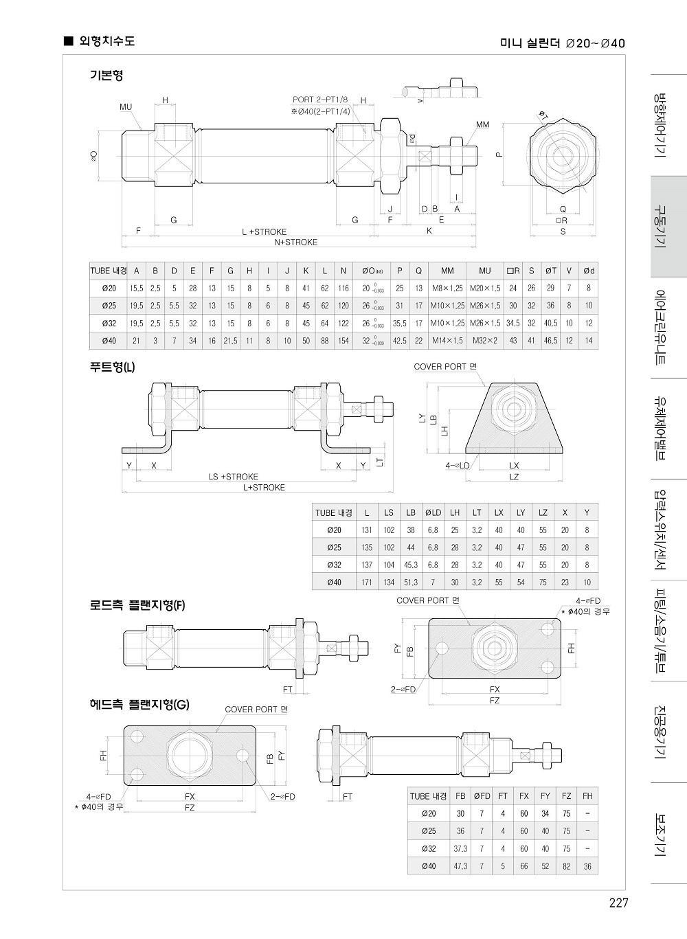 2+신영제어기 종합카다로그 200416227.jpg