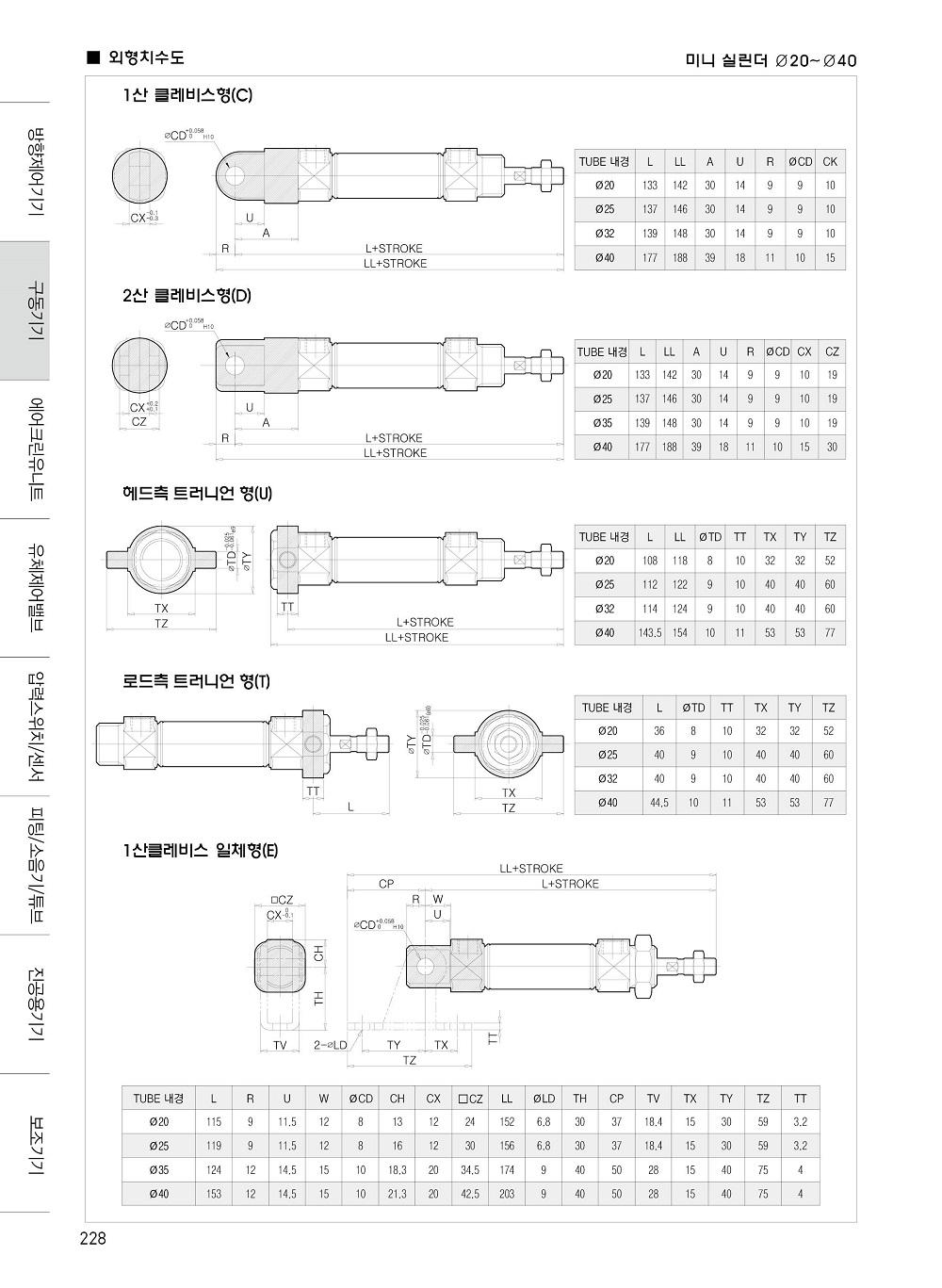 2+신영제어기 종합카다로그 200416228.jpg