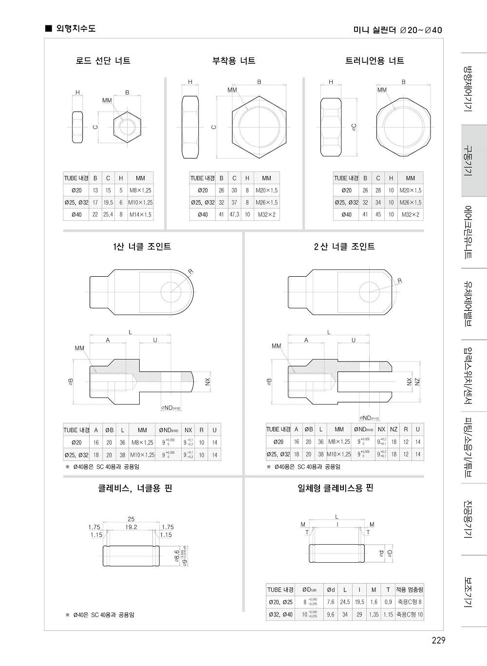 2+신영제어기 종합카다로그 200416229.jpg