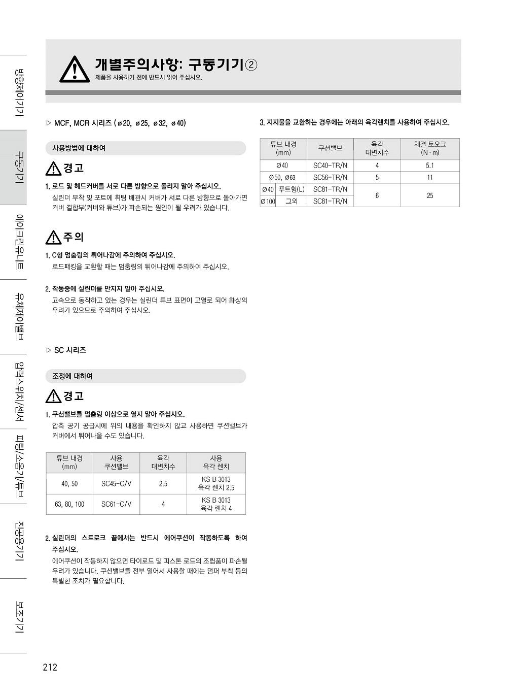 2+신영제어기 종합카다로그 200416212.jpg