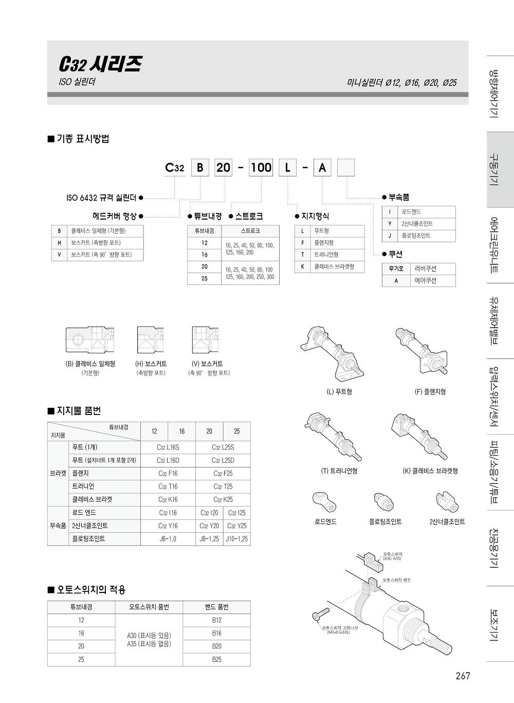 2+신영제어기 종합카다로그 200416267.jpg