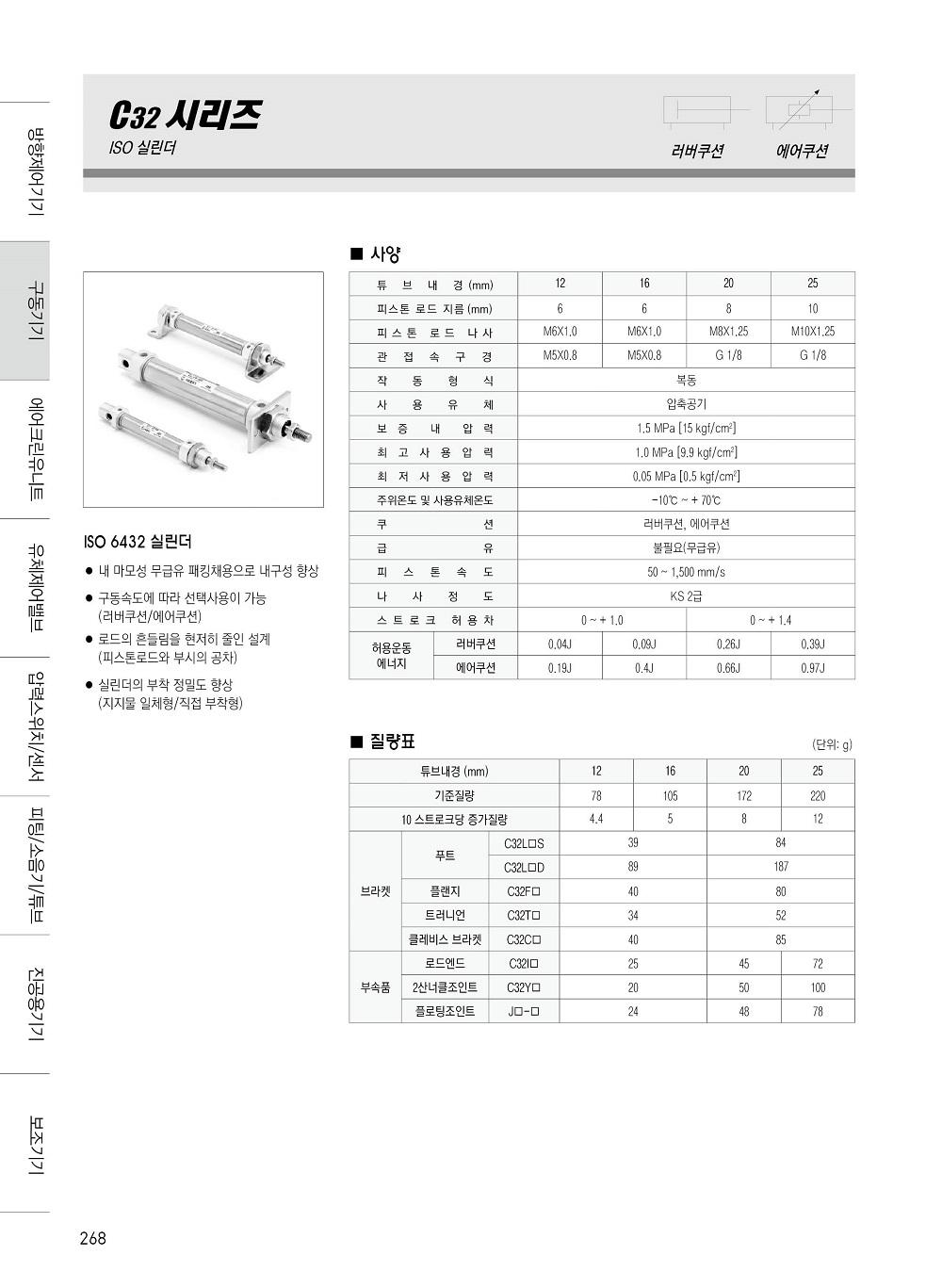 2+신영제어기 종합카다로그 200416268.jpg
