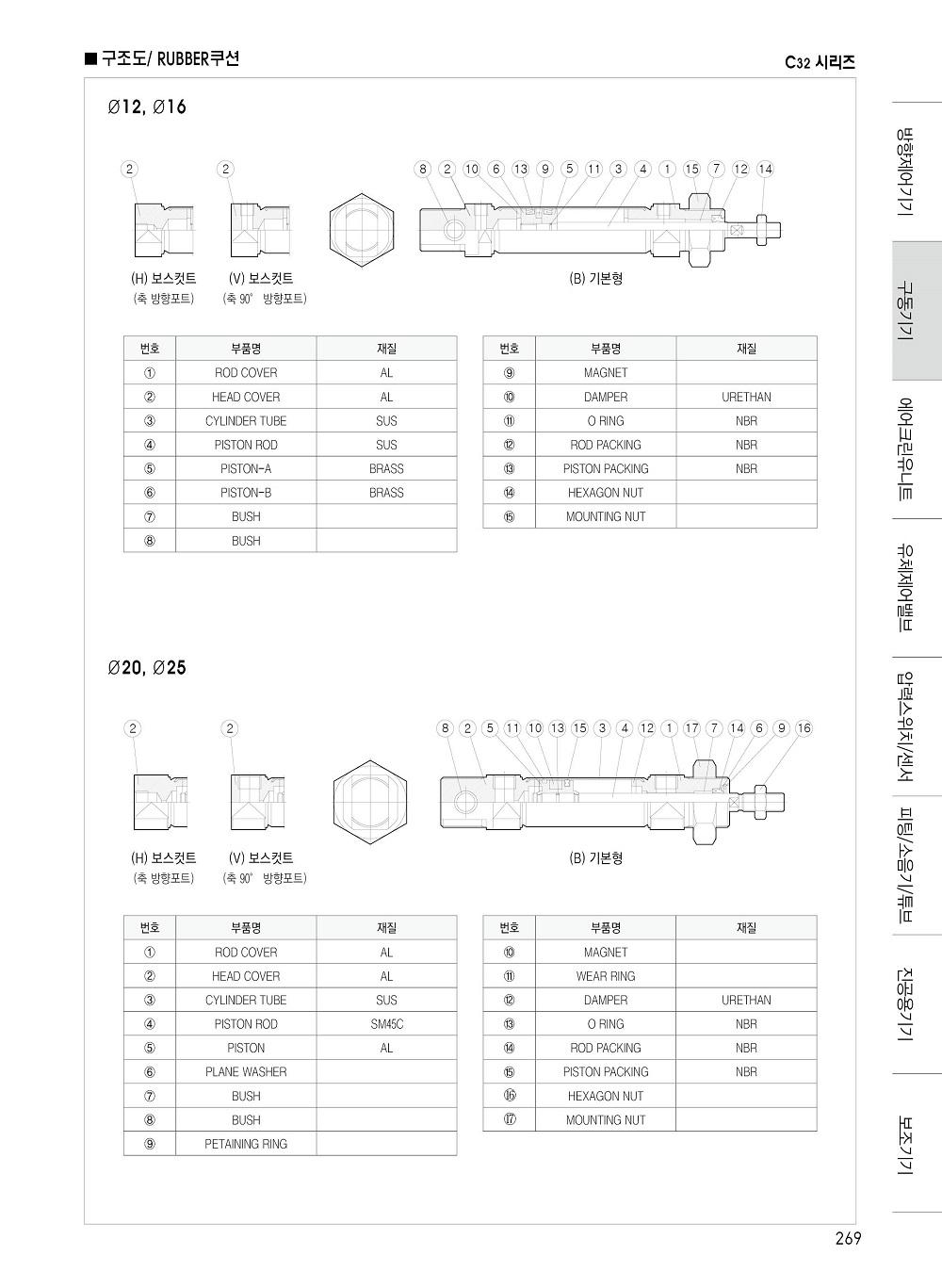 2+신영제어기 종합카다로그 200416269.jpg
