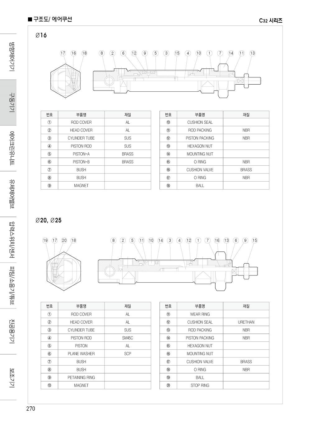 2+신영제어기 종합카다로그 200416270.jpg
