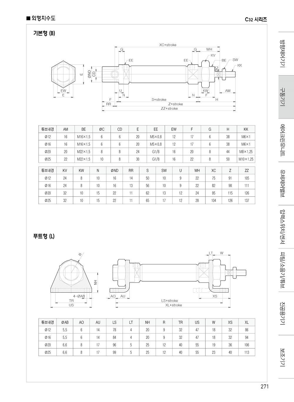 2+신영제어기 종합카다로그 200416271.jpg