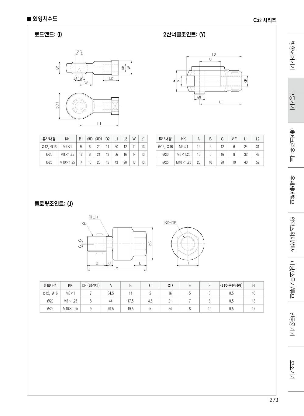 2+신영제어기 종합카다로그 200416273.jpg
