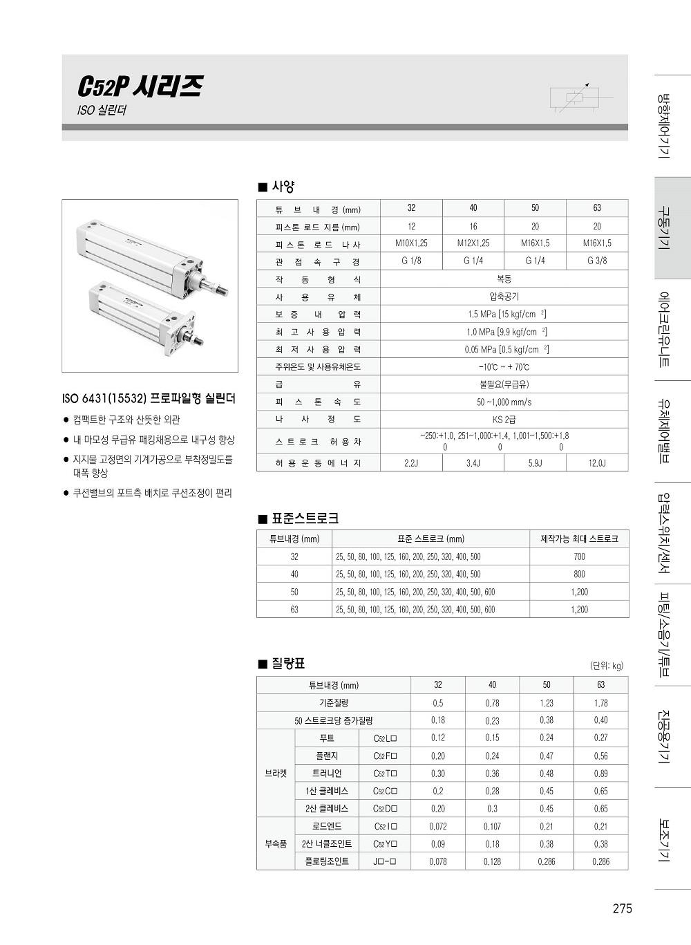 2+신영제어기 종합카다로그 200416275.jpg