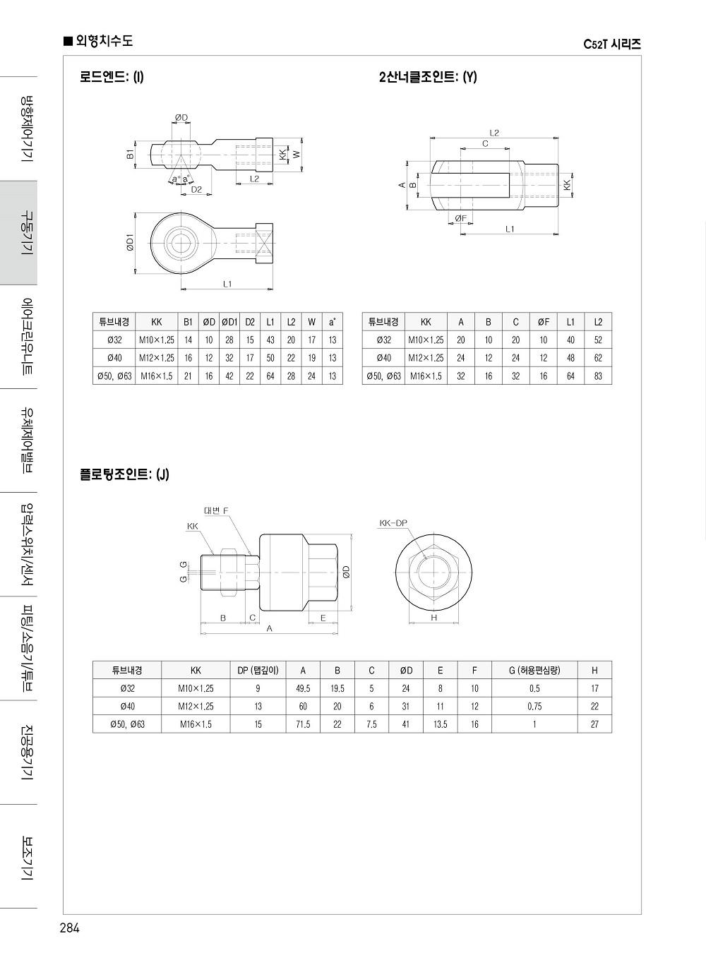 2+신영제어기 종합카다로그 200416284.jpg