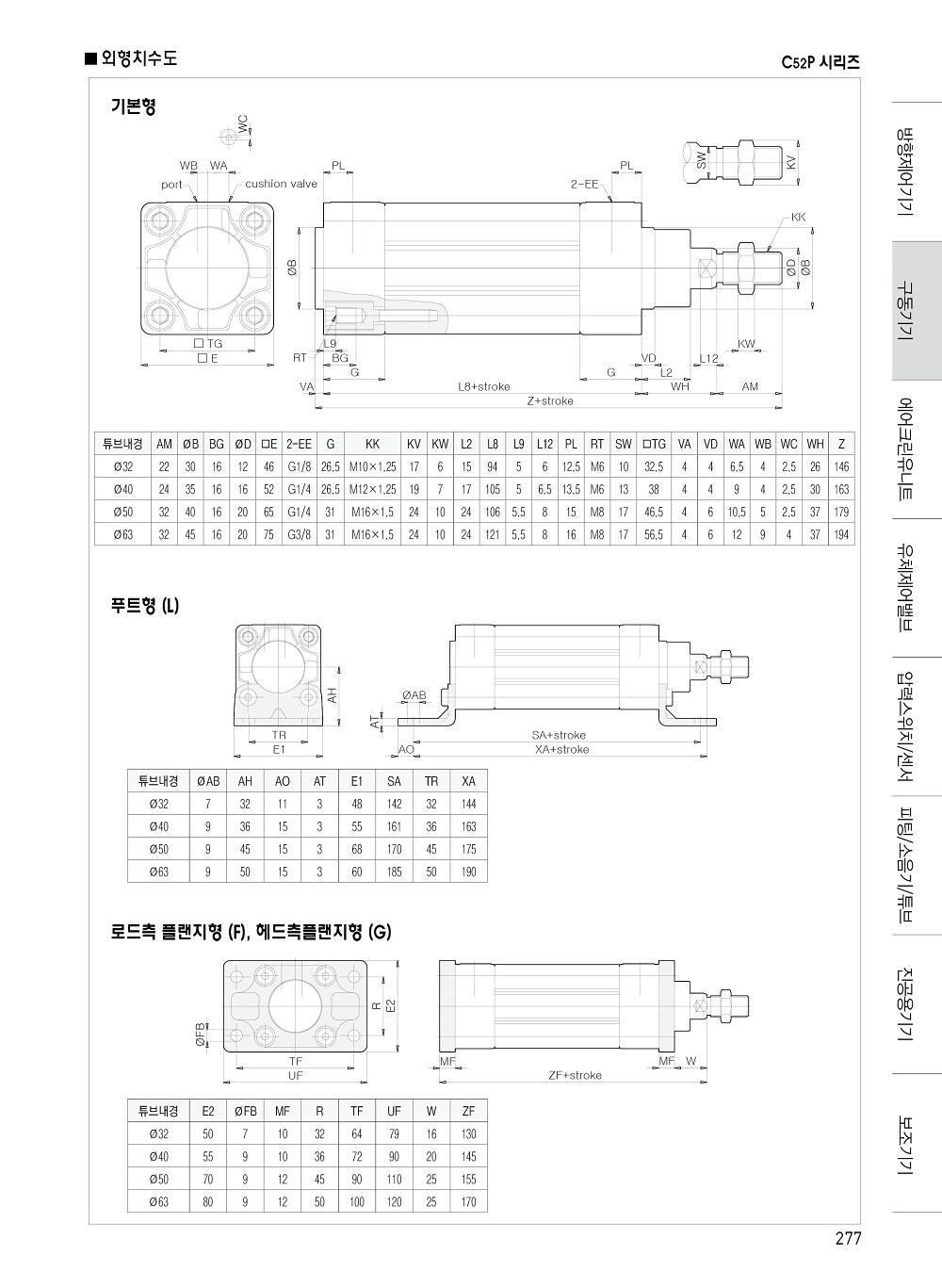 2+신영제어기 종합카다로그 200416277.jpg