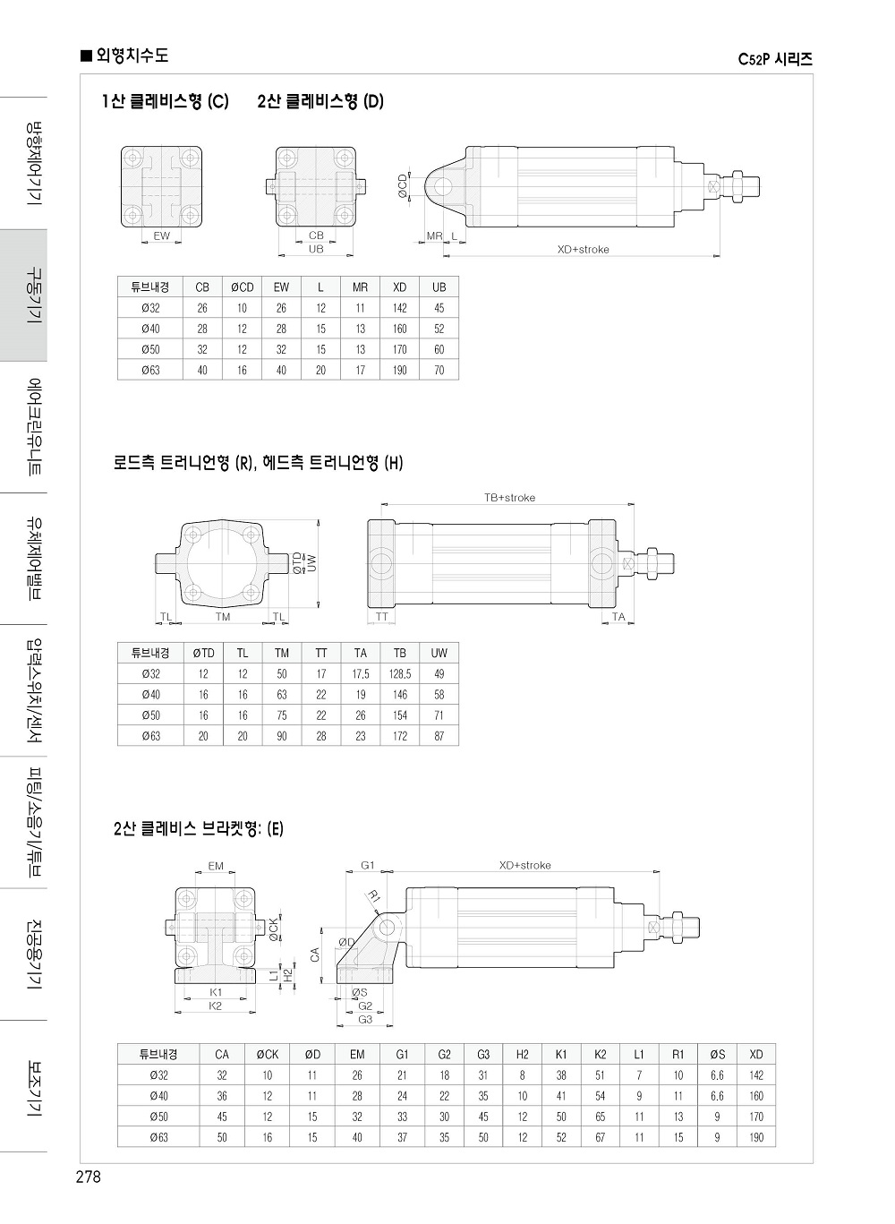2+신영제어기 종합카다로그 200416278.jpg