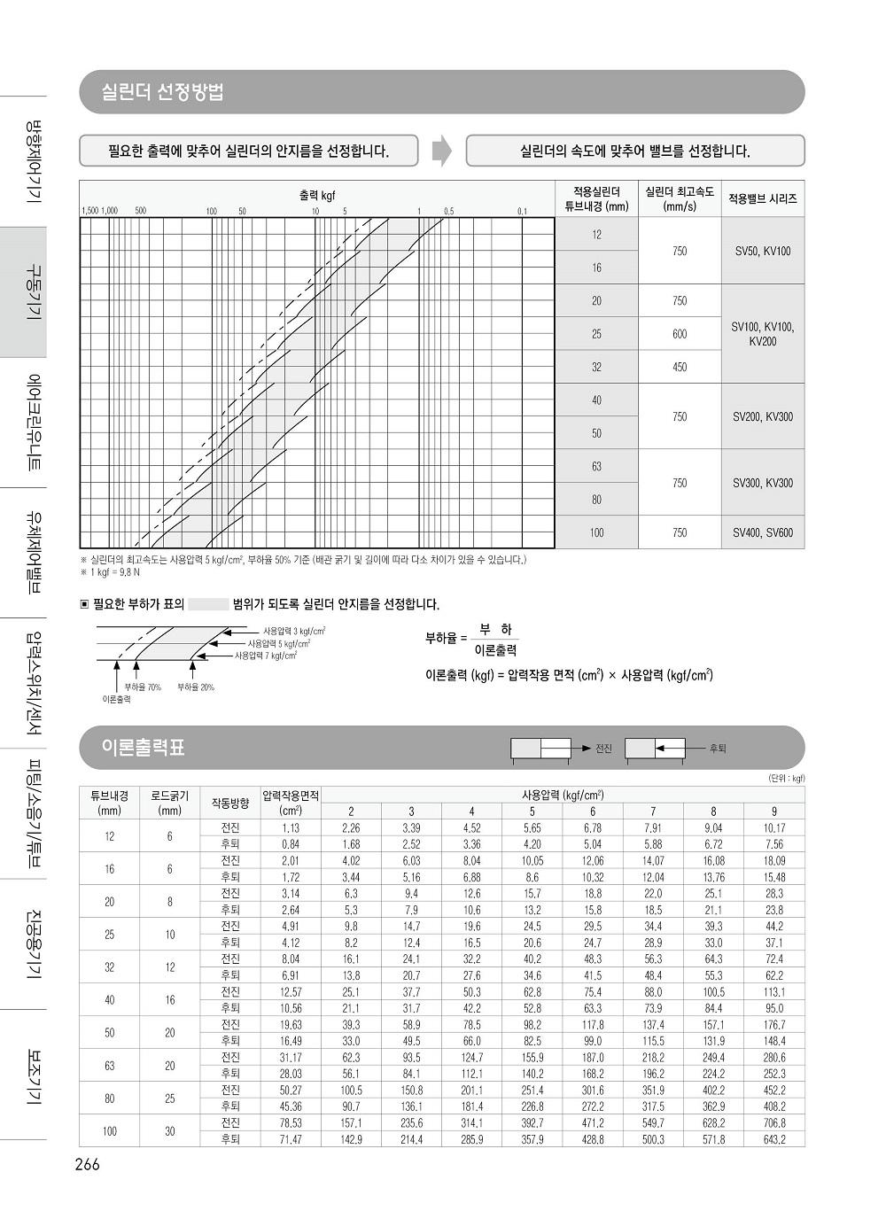2+신영제어기 종합카다로그 200416266.jpg