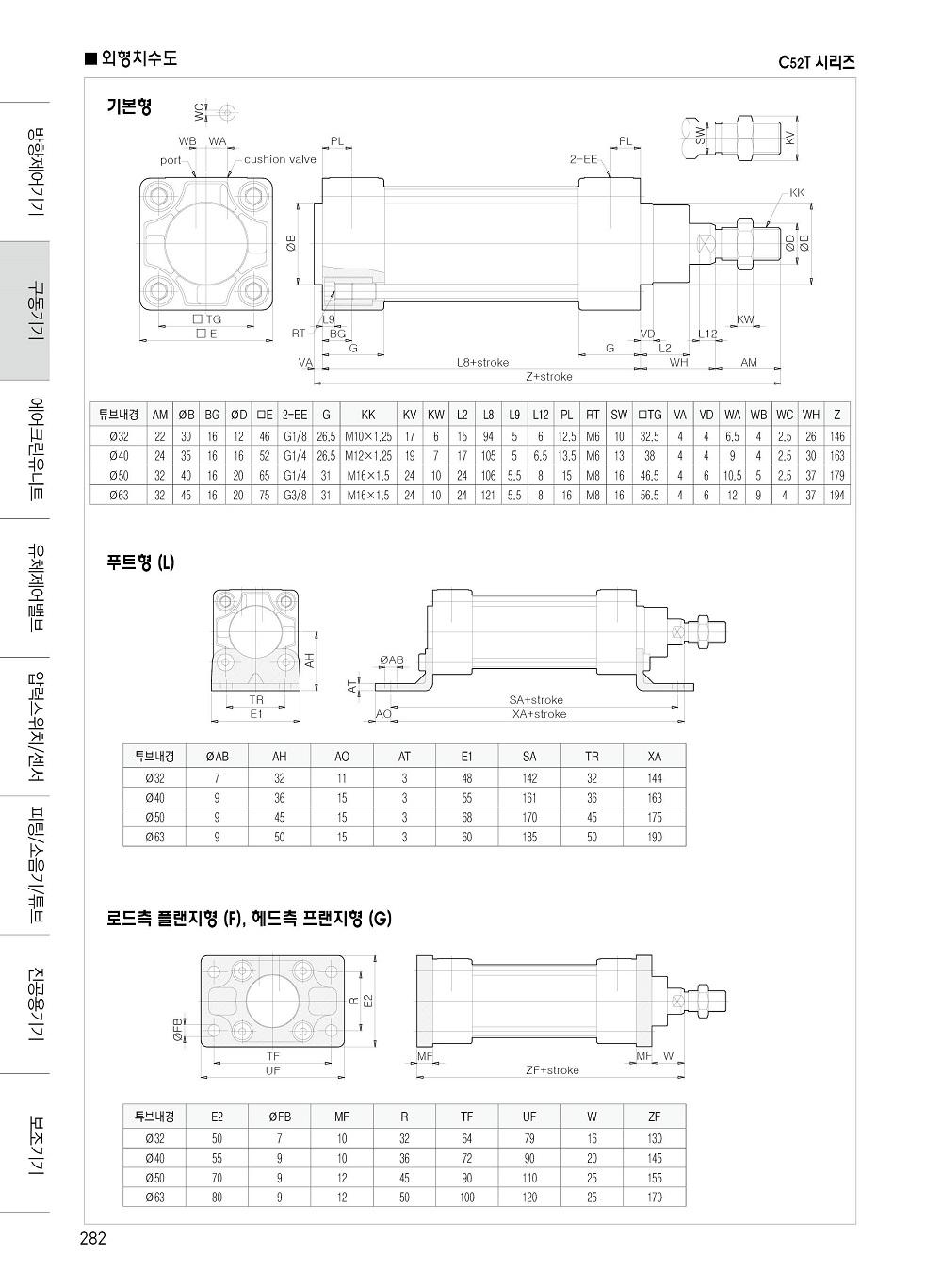2+신영제어기 종합카다로그 200416282.jpg