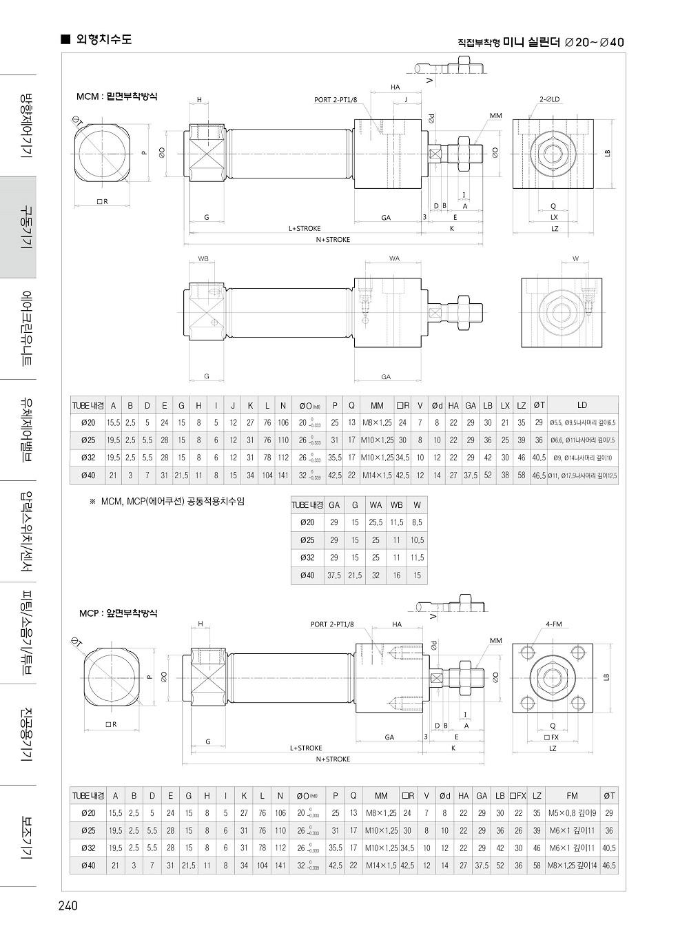2+신영제어기 종합카다로그 200416240.jpg