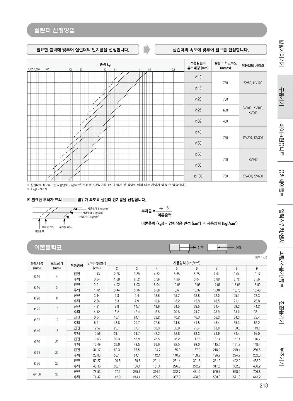 2+신영제어기 종합카다로그 200416213.jpg