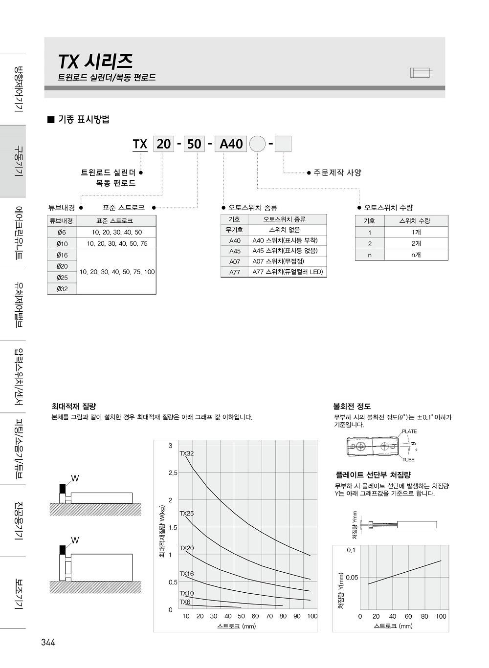 2+신영제어기 종합카다로그 200416344.jpg