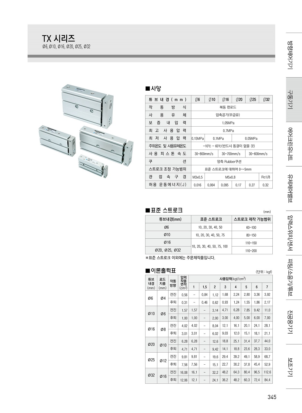 2+신영제어기 종합카다로그 200416345.jpg