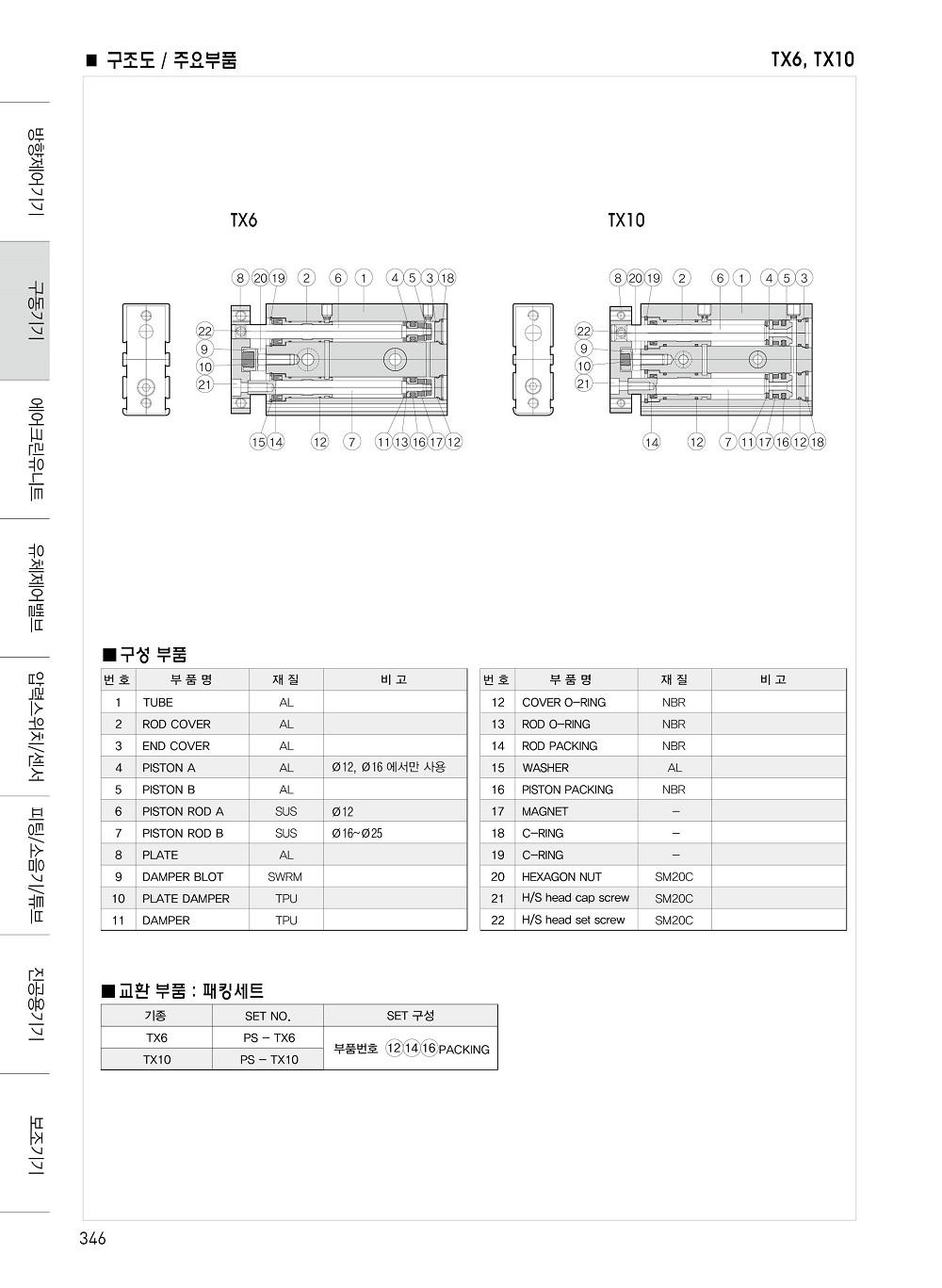 2+신영제어기 종합카다로그 200416346.jpg