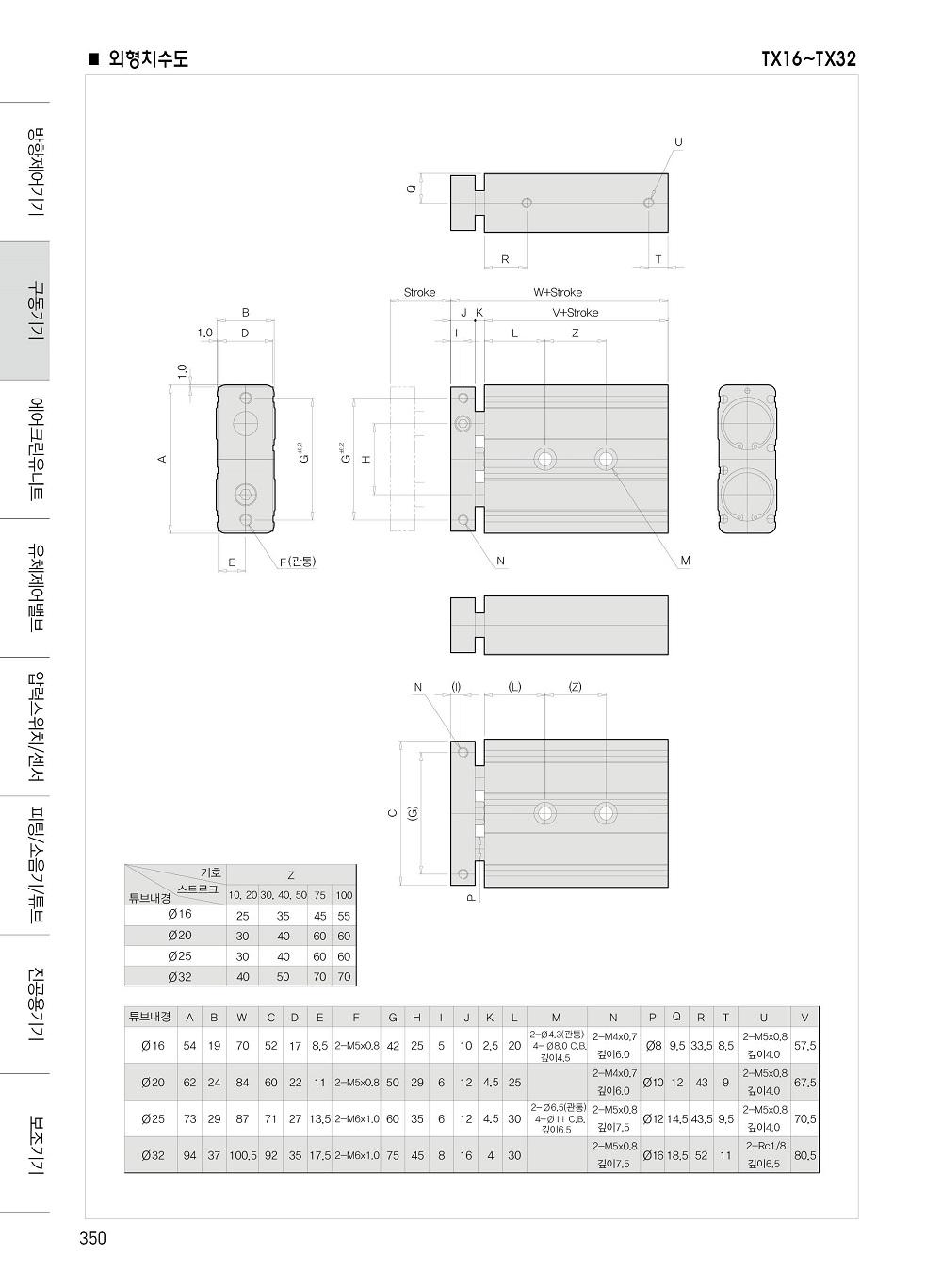2+신영제어기 종합카다로그 200416350.jpg