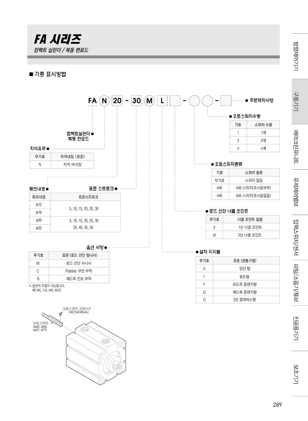 2+신영제어기 종합카다로그 200416289.jpg