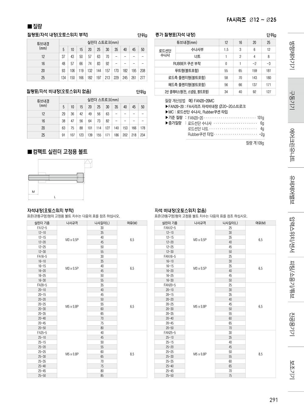 2+신영제어기 종합카다로그 200416291.jpg