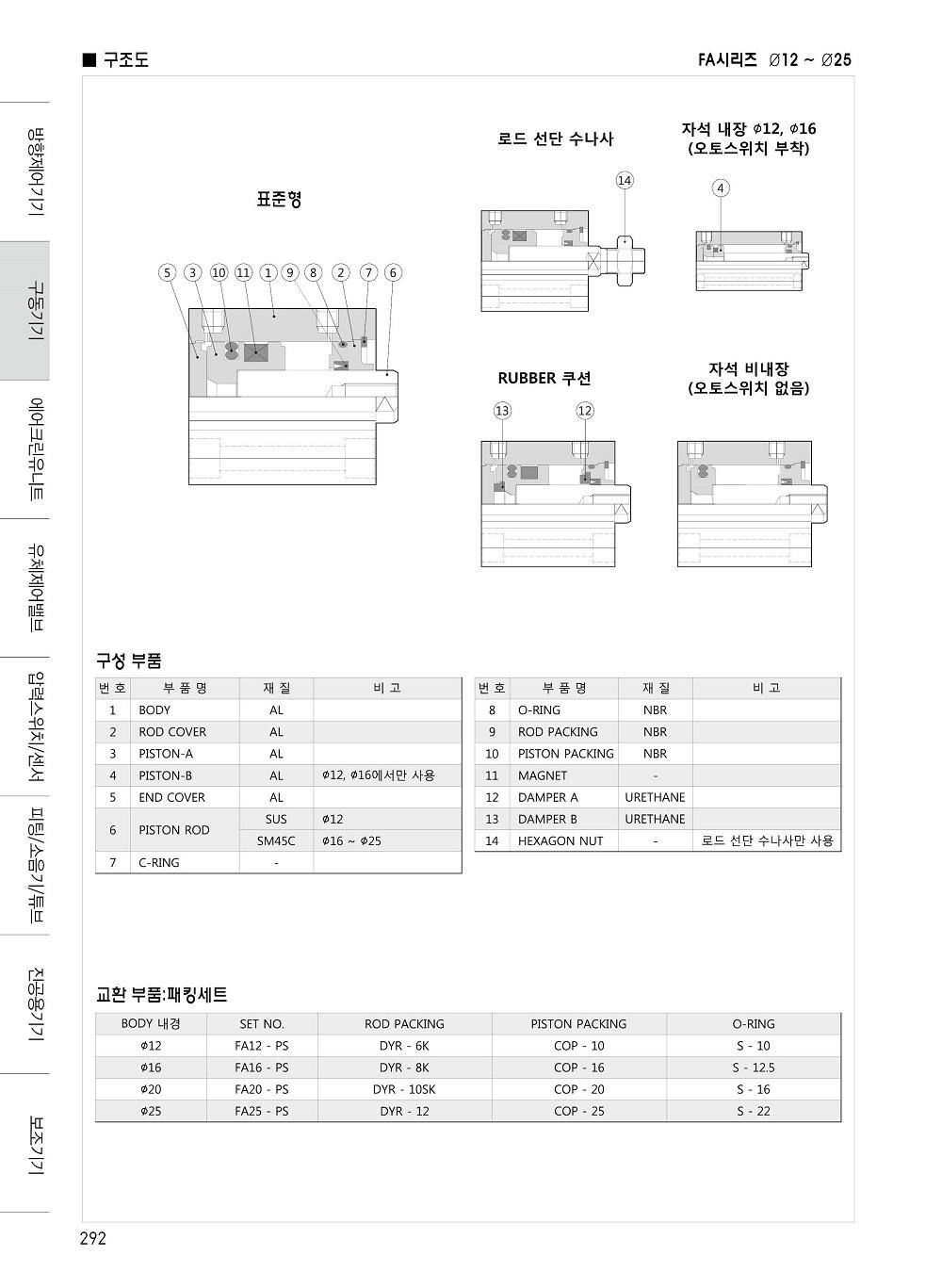 2+신영제어기 종합카다로그 200416292.jpg