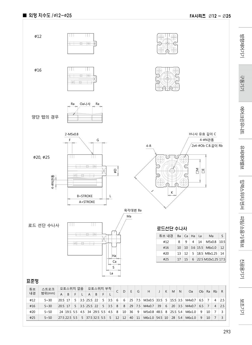 2+신영제어기 종합카다로그 200416293.jpg