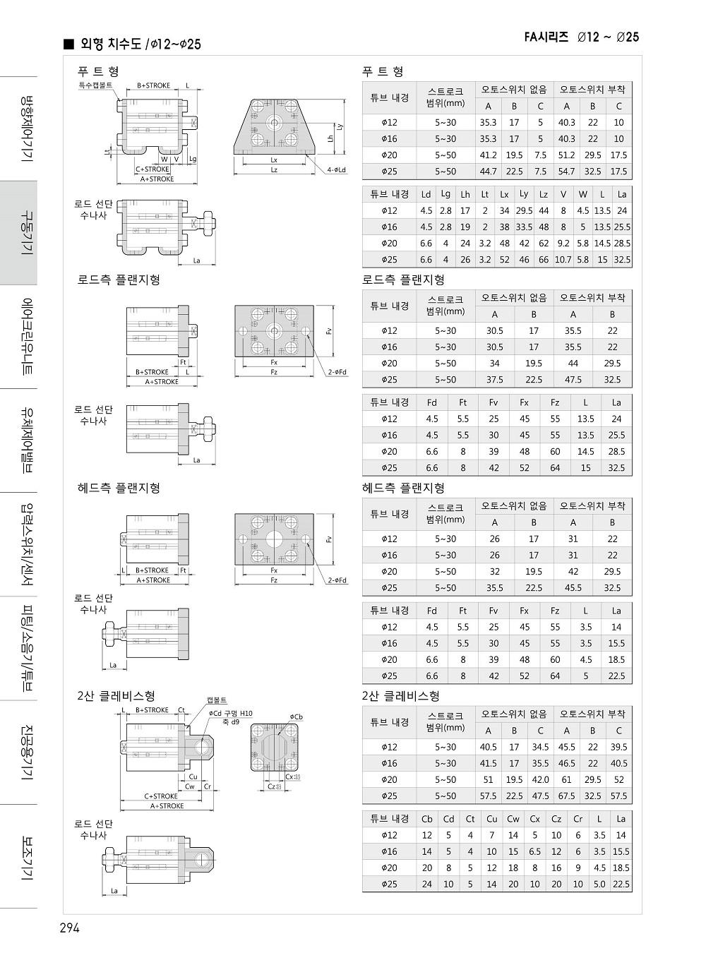2+신영제어기 종합카다로그 200416294.jpg