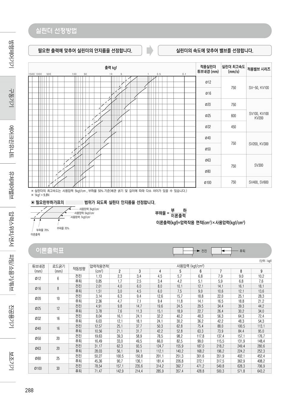 2+신영제어기 종합카다로그 200416288.jpg
